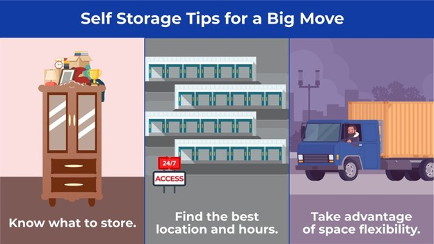 When using self storage for a big move, know what to store, find the best location and hours, and take advantage of space flexibility.